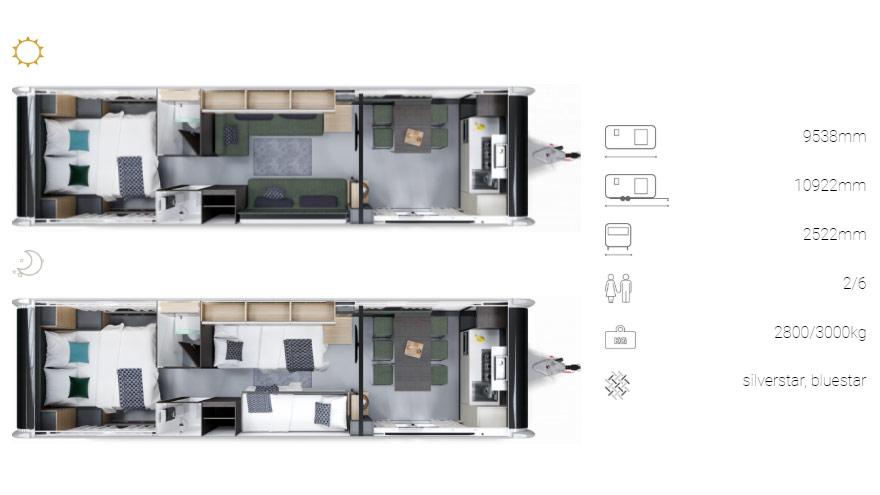 Adria Astella, Adria Astella: Mischung aus Tinyhouse und Wohnwagen